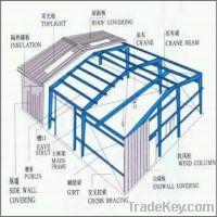 Steel Building Frame Design