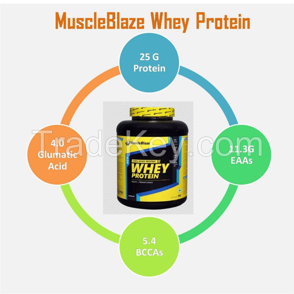 Nutritional Supplements/Whey protein
