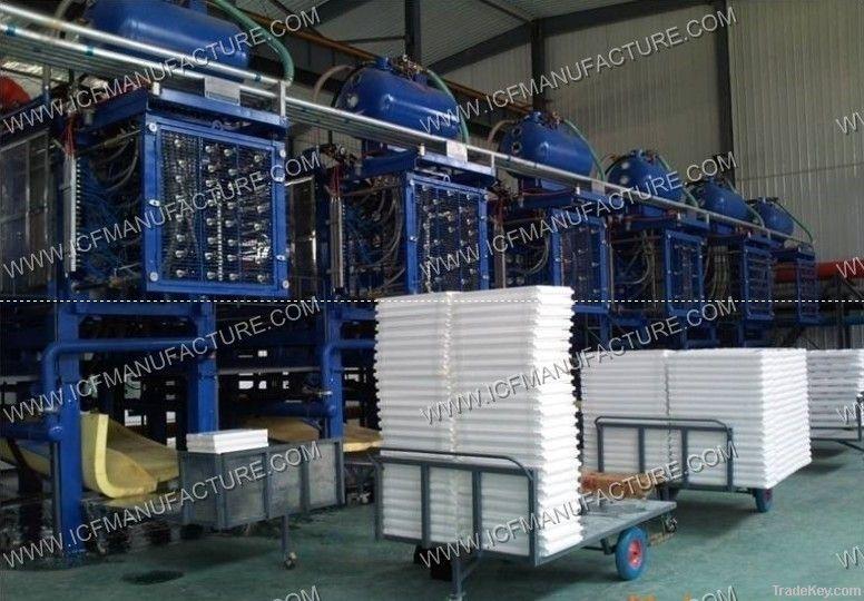 Insulating Blocks Molding Machine Icfs By Sino Machinery