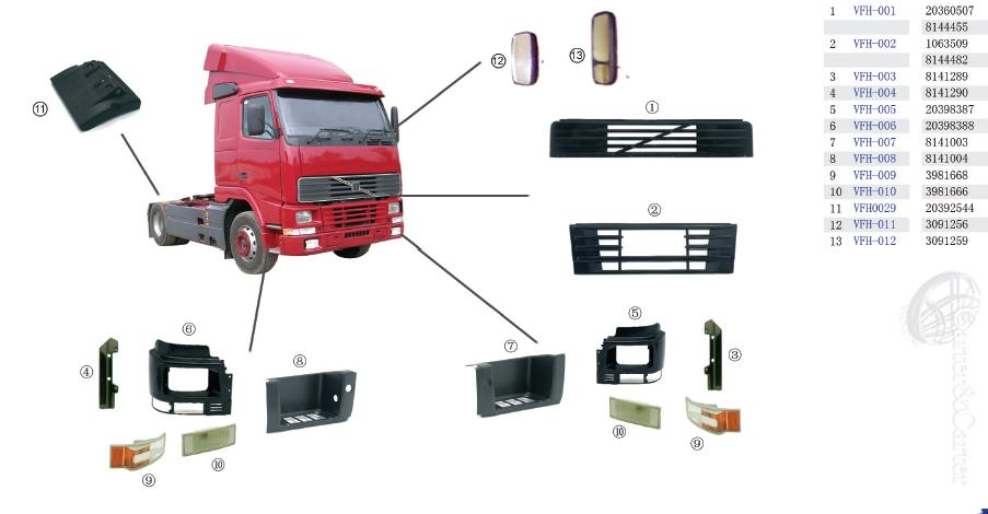 volvo, scania, man, iveco, daf, benz truck body parts By