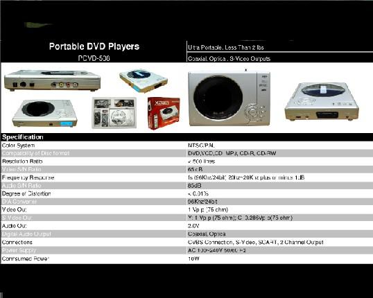 X2gen Portable DVD Player