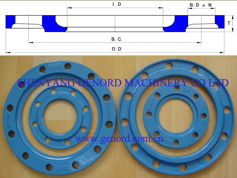 Ductile iron back up rings by shenyang genord machinery co