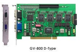 PC Based 120fps DVR Board Cards