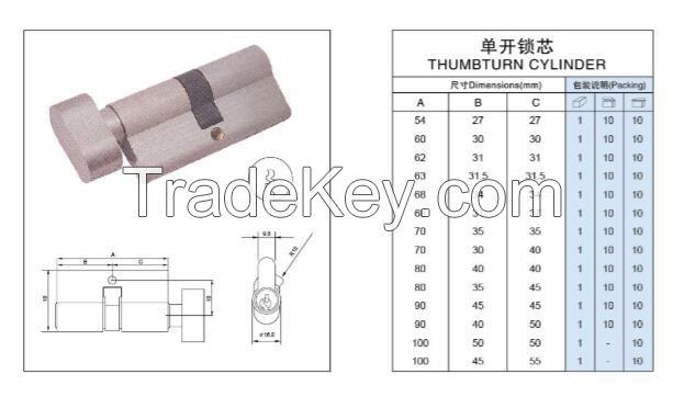 Top seller magnetic locks for cabinets manufacturer