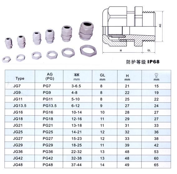 Pg Nylon Cable Glands By Jigo Electrical Co Ltd China