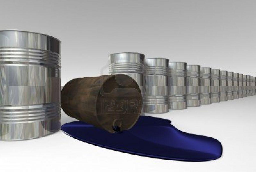 Нефть обозначение в форексе