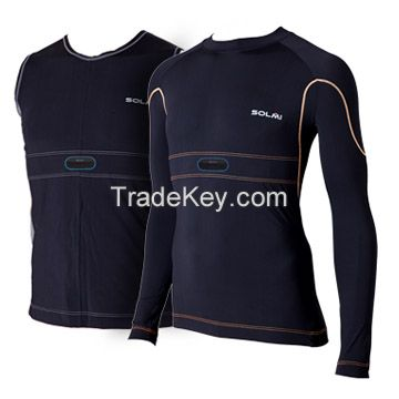 Healthcare Technology Clothing