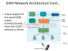 GSM - CDMA - Cellular - Mobile Telephone Interception System - Passive - Active