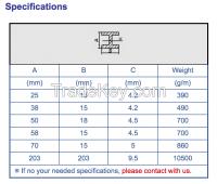 Fibre Reinforced Plastic pultrusion profile