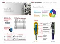 Hydraulic beaker tools - Chisel, Mounting Cap, Geasing kit