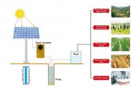 High Quality Solar Pump Inverter Dc Ac Inverter