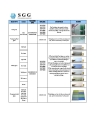Top quality 15mm clear float glass