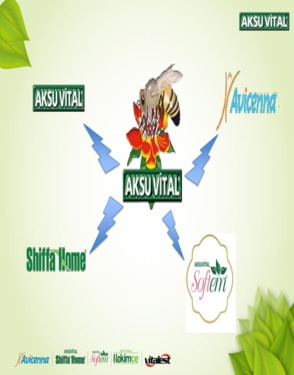 Aksu Vital Natural Herbal Products