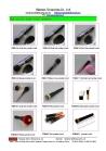 set of 25pcs plastic oval disposable mascara brush