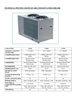 AIR-COOLED WATER CHILLERS