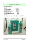 Dog Shampoo (1080 Liter 2258 PCS)
