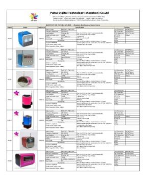PH-B01 Bluetooth Speaker