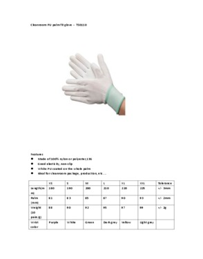 Cleanroom PU Palm Fit Gloves