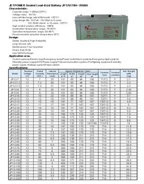 VRLA Sealed Lead Acid Battery