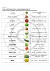 Fresh Fruits , Fresh Vegetables , Rice, Fish