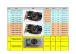 GTs Graphics Cards