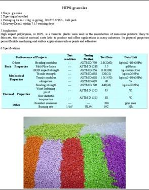 High impact Polystyrene