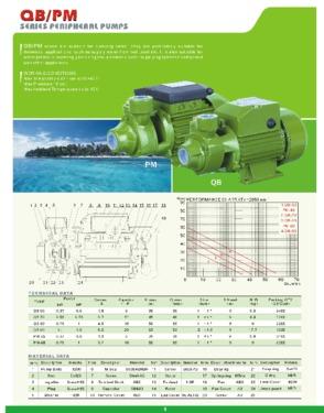 QB Series Water Pump