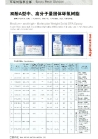 Sinopec Baling Petrochemical Co., Ltd