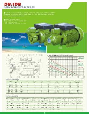 IDB Series Water Pump
