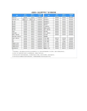 Beijing Borui Zhiyuan Advertising Co., Ltd.