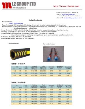 API 7K Q1 Standard super high pressure rotary drilling hose