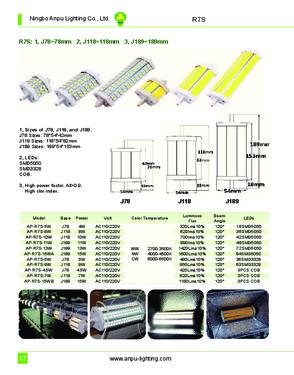 CE&ROHS 8w 36SMD5050 r7s led