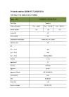 Tri-band combiner ZHCM-07172103D-5F1A
