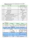 Vacuum Furnace (heat treatment)