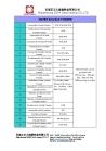 0.2% Dexamethasone Sodium Phosphate injection for poultry farm