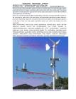 solar/wind Hybrid Power System