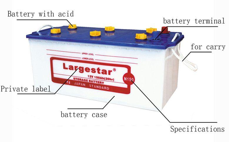 Best truck battery