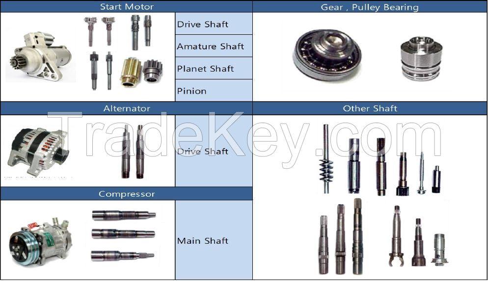 Shaft, driver shaft, amature shaft, planet shaft, pinion