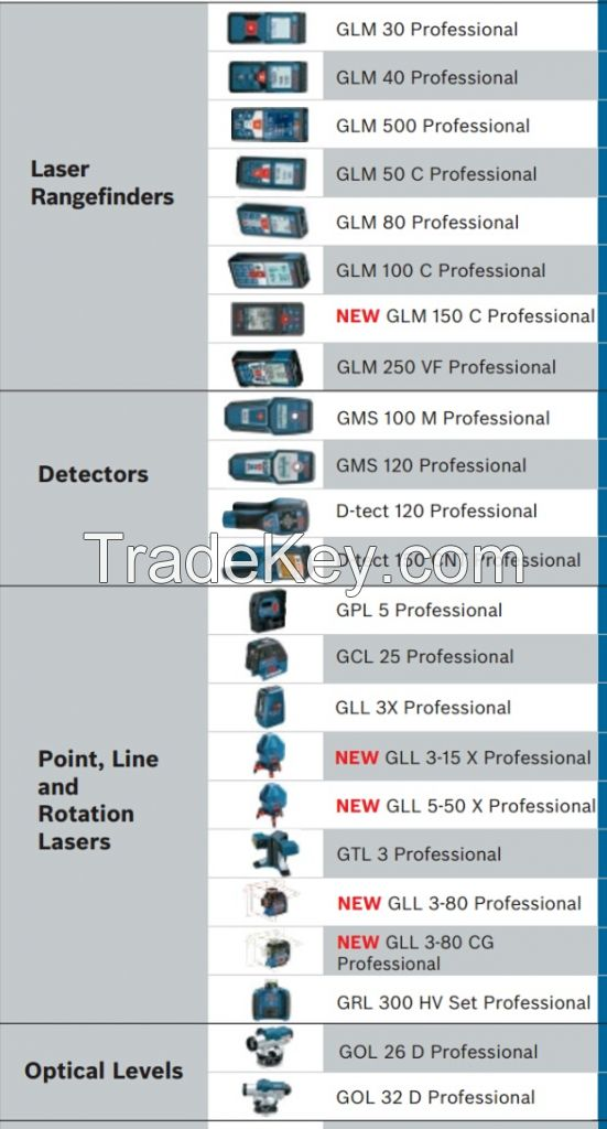 Electronic Measuring Devices