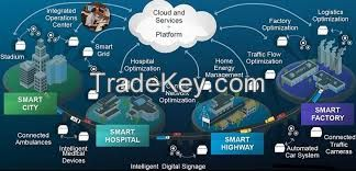 sell Telematics and IOT related devices + SaaS platform - Worldwide cellular LTE