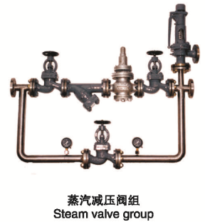 Bronze/cast steel/GB/CB/API/JIS Marine valves/valves group