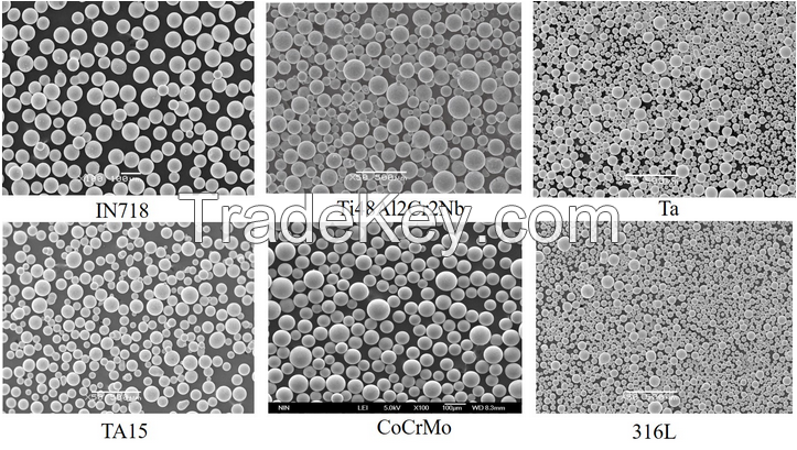 Spherical metal Powder