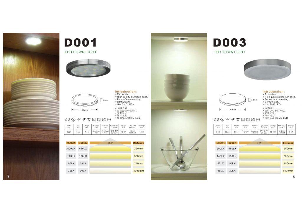 cabinet light, super slim, led light source