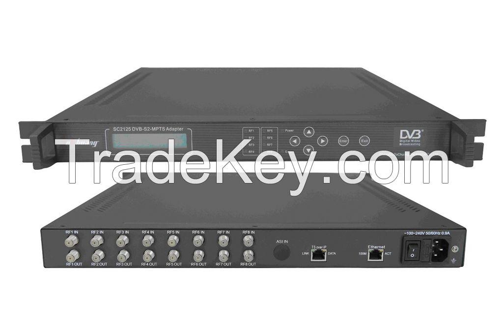 DVB-S/S2 x 8-8MPTS IP Gateway(8 x DVB-S2 in, UDP/multicast/Gigabit out)