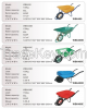 Wheel Barrow for Middle East Market