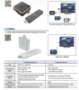 ANYSYNC- Wireless Video Transmission Device