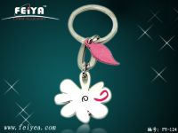 Sell keychain2