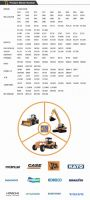 Sell bulldozer CASE CX210 part no.KRA1189 Track Roller Bottom Roller Lower Roller