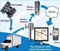 sell Fleet tracking GPS