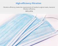 Disposable health protective mask Medical surgical 3 ply face mask Earloop anti pollution mask